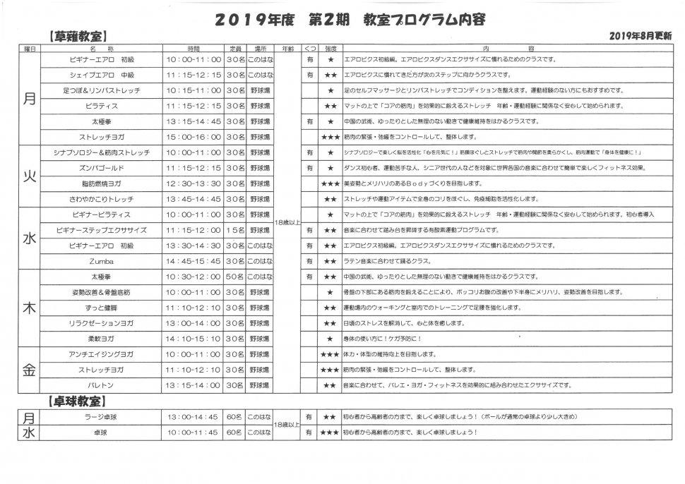 プログラム2019.2期①